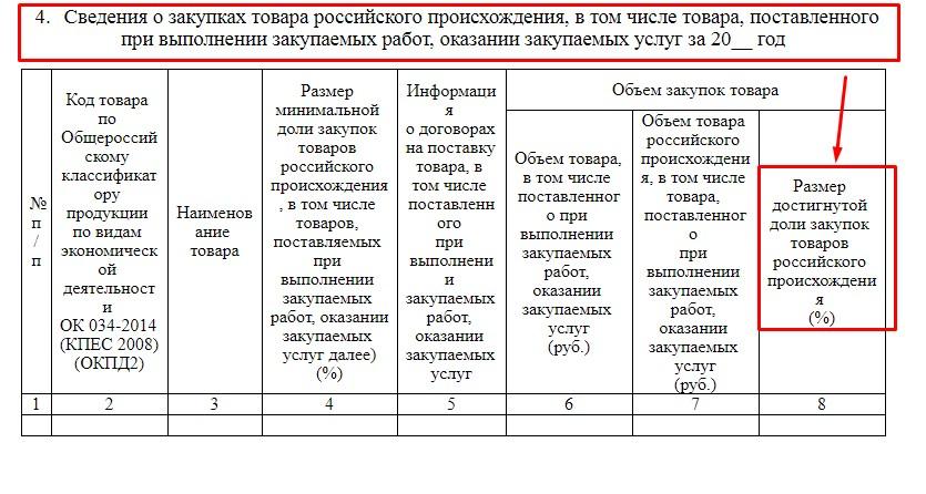 «Мегажесть»: с 01.07.2021 г. планируется введение ежемесячной отчётности о соблюдении заказчиками квотирования закупок в рамках 223-ФЗ